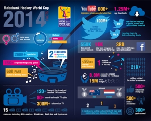 hockey-world-cup-infographic