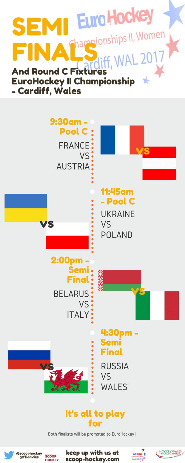 Semi Finals Fixtures - EuroHockey Cardiff